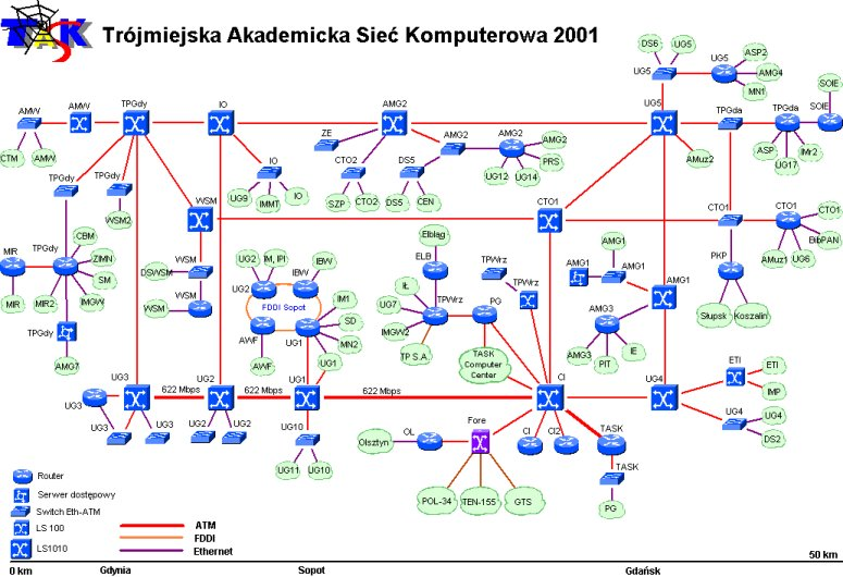 Metropolitan Area Network Task - metropolitan areaMetropolitan Area Network